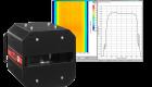 Ircon® ScanIR3 系列扫描式红外测温仪